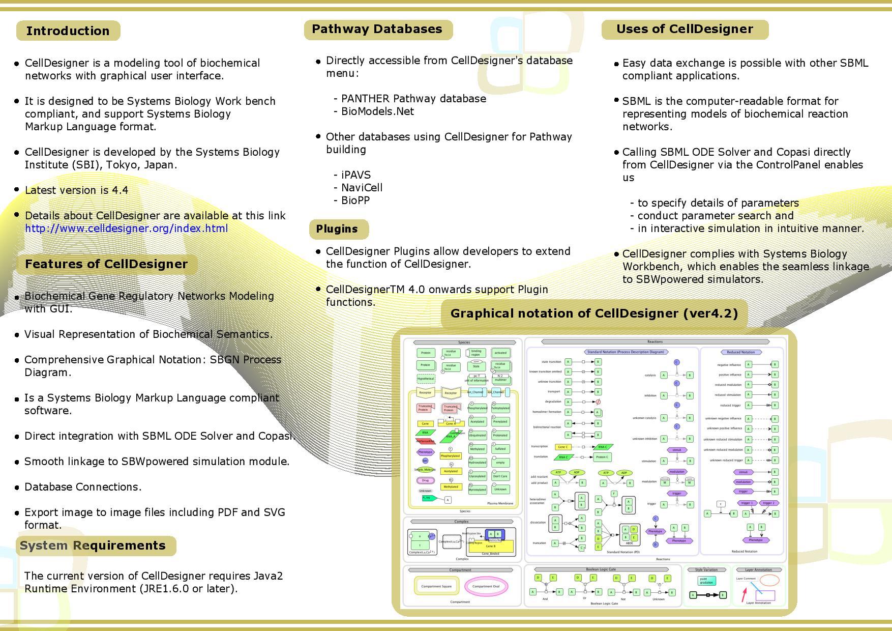 Netbeans Online Simulator