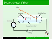 Photoelectric Effect - thumb