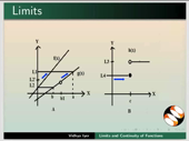 Limits and Continuity of Functions - thumb